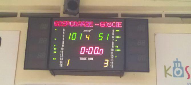Juniorzy U20M wygrywają z King Wilki Morskie Szczecin